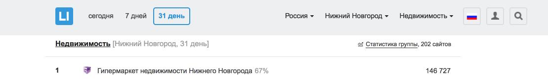 Крупнейший сайт Нижнего Новгорода